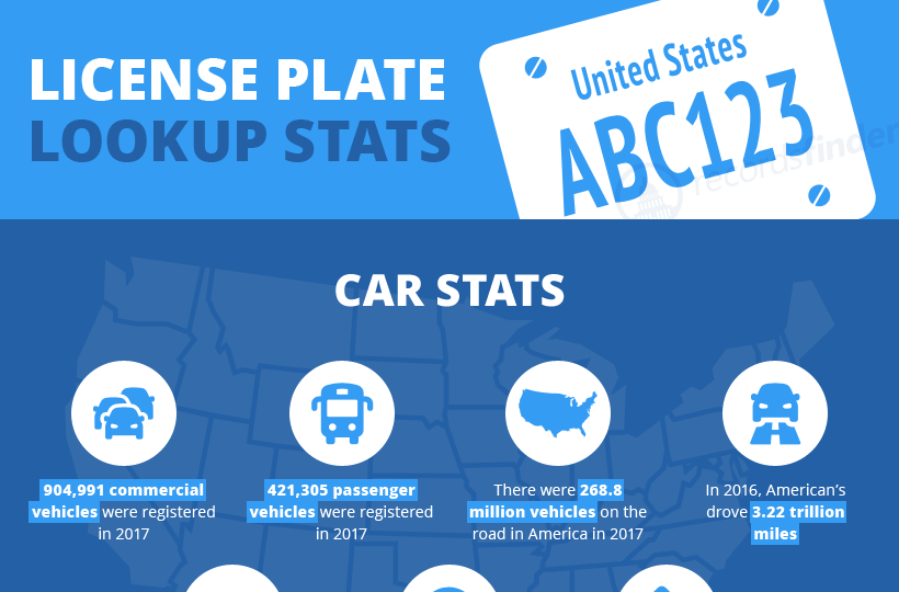 License Plate Infographic